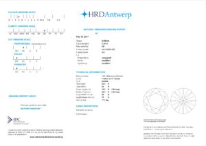 نمونه شناسنامه HRD